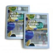 Nederlands Kanker Instituut feiten en cijfers facts and figures